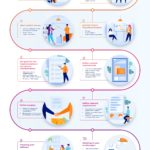 What is digital signage infographic by Mvix